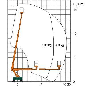 Arbeitsdiagramm T 16 Lkw-Arbeitsbühne mit Abmessungen