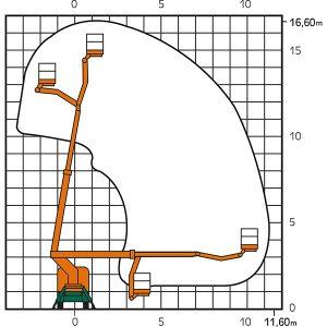 Arbeitsdiagramm mit Maßen der Lkw-Bühne T 17 K als Zeichnung