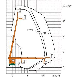 Arbeitsdiagramm des Lkw-Steigers T 20 BK mit Maßen