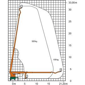 Diagramm T 33 K als Zeichnung mit Maßen