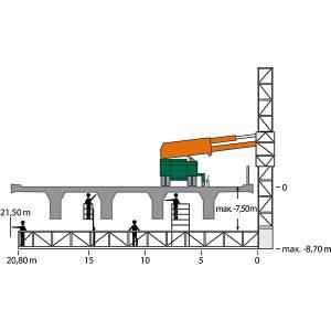 Arbeitsdiagramm des Brückenuntersichtgeräts 20 F mit Maßen