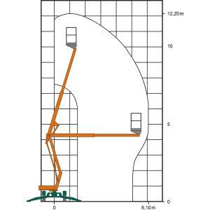 Arbeitsdiagramm Anhänger-Arbeitsbühne AGT 12
