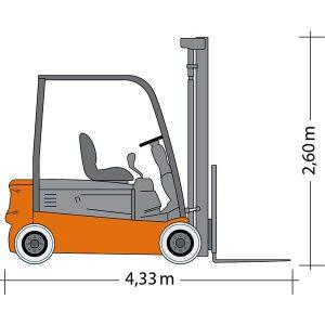 Gabelstapler GSE 50-5600 Seitenansicht