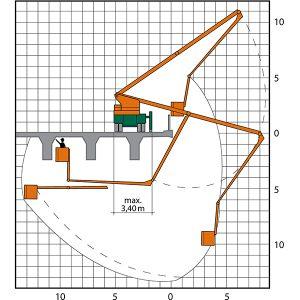 Arbeitsdiagramm mit Absenktiefe und seitlicher Reichweite des Brückenuntersichtgeräts NS 13