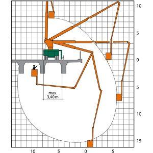 Diagramm mit Abmessungen und Leistungsdaten des Brückenuntersichtgeräts NS 28