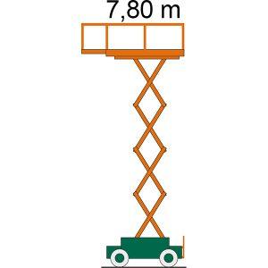 Arbeitsdiagramm der Scherenbühne SB 08-0,7 E