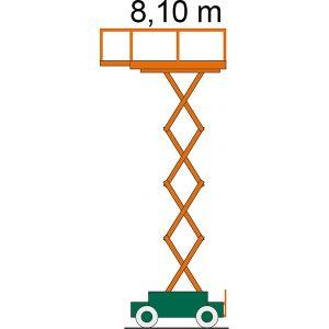 Diagrama cu înălțimea de lucru a bancului de lucru pentru foarfece SB 08-0,8 E IV