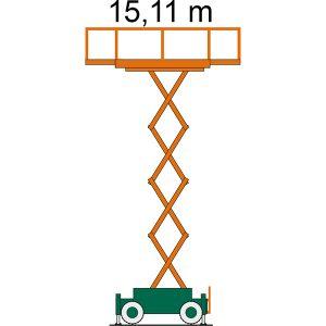 Diagramm SB 15-2,3 AS Scherenbühne mit Höhenangabe