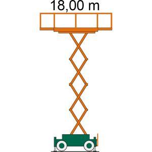 Arbeitsdiagramm Scherenarbeitsbühne SB 18-2,2 AS mit Arbeitshöhe