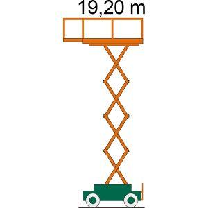 Arbeitsdiagramm der Liftlux Schere SB 19-1,8 E