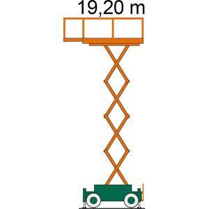 Arbeitsdiagramm des Scherenlifts SB 19-2,4 AS II