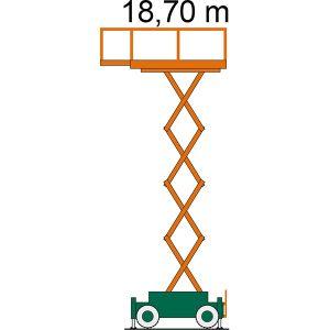 Diagramm SB 19-2,4 AS mit Arbeitshöhe der Scherenbühne