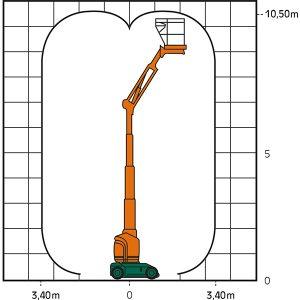 Diagramme de travail de la plate-forme de travail télescopique télescopique SGT 10 E