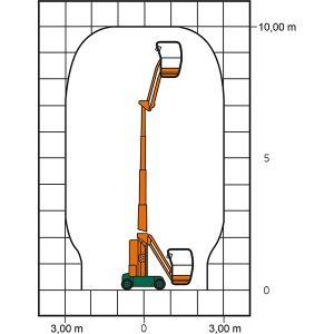 Arbeitsdiagramm mit Maßen der SGT 10 E III Gelenkteleskop-Arbeitsbühne