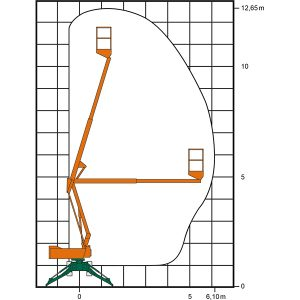 Diagramme de travail de la plate-forme télescopique articulée SGT 12 AL
