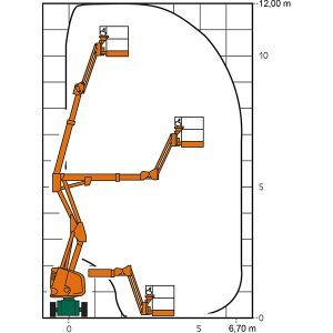 Zone de travail de la SGT 12 E III dans le diagramme