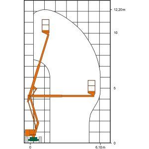 Arbeitsdiagramm der SGT 12 Hybrid Arbeitsbühne mit Gelenkteleskop