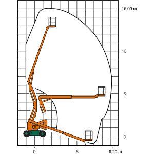 Diagramm SGT 15 E II mit Arbeitsmaßen