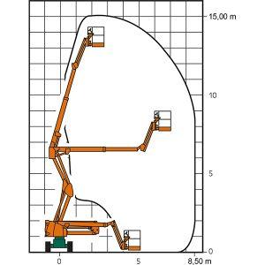 Diagramm mit Arbeitsmaßen SGT 15 E III Arbeitsbühne