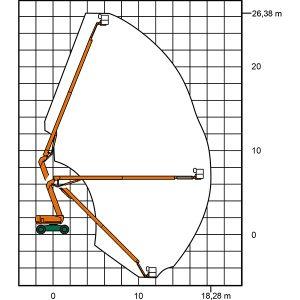Diagramm mit Maßangaben der SGT 26 KA Hubarbeitsbühne