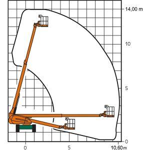 Diagramme de travail de la plate-forme de travail télescopique ST 14 A II