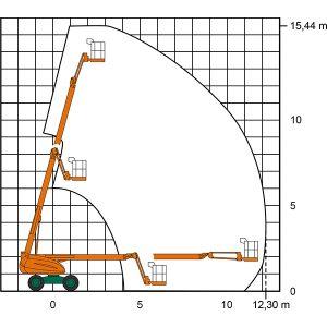 Diagramm mit Arbeitshöhe und Reichweite der ST 15 KA Teleskop-Arbeitsbühne