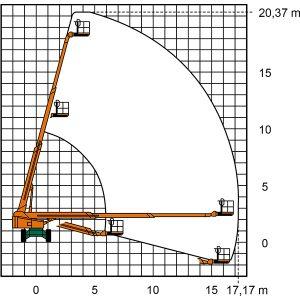 Arbeitsdiagramm der ST 20 A Teleskop-Bühne