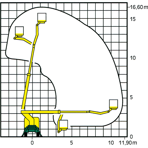 Arbeitsdiagramm Zweiwegefahrzeug T 17 U