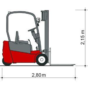 Wymiary Wózek widłowy GSE 16-4500