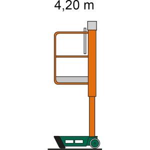Illustration Ecolift avec hauteur de travail