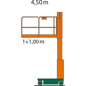 IL 4,5 A PLUS kapalı asansörün çalışma yüksekliğini ve platform uzunluğunu gösteren çalışma diyagramı