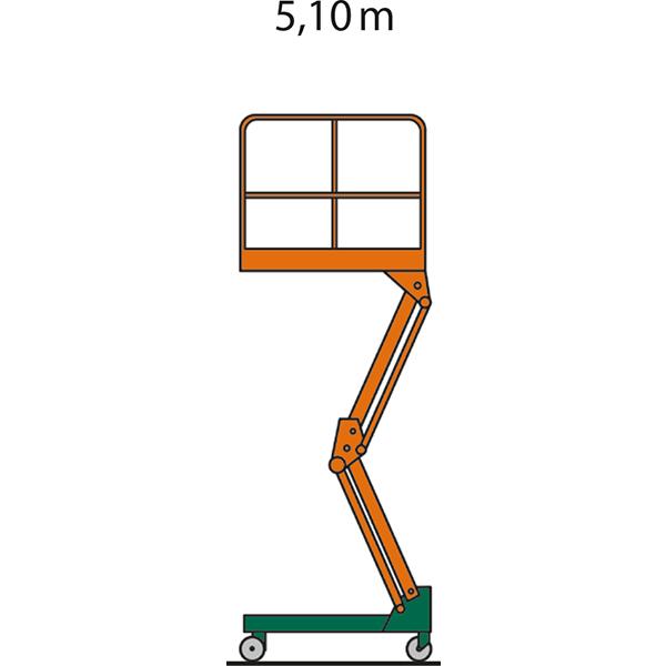 Tour de puissance Illustration avec hauteur de travail IL 5,1