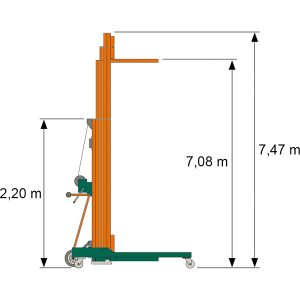 Illustration du ML 3-7500 Materiallift ML 3-7500 avec des mesures