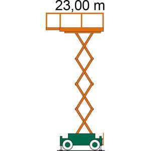 Arbeitsdiagramm SB 23-2,5 AS mit Arbeitshöhe