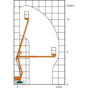 Diagramme de travail de la plate-forme de travail télescopique articulée SGT 12 A