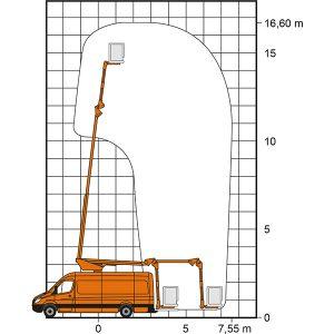 Arbeitsdiagramm Kastenwagen-Arbeitsbühne T 17 KA