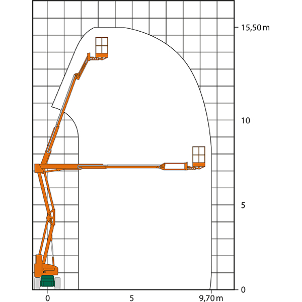 Arbeitsdiagramm SGT 15,5 EK
